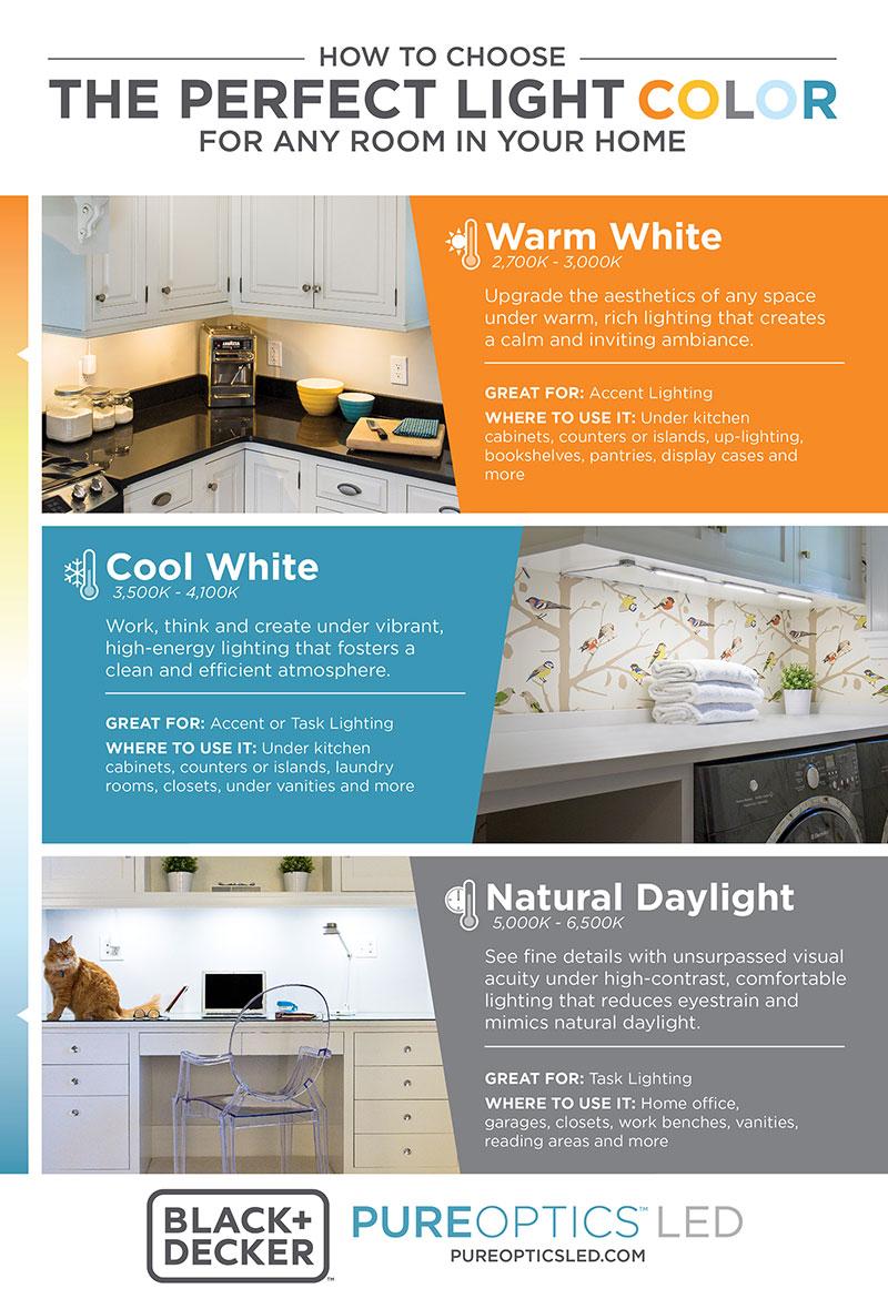 Idealne światło do każdego pomieszczenia w domu - poradnik